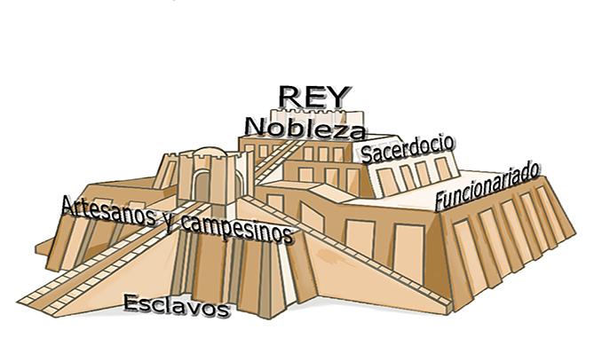 REY NOBLEZA SACERDOCIO ETC