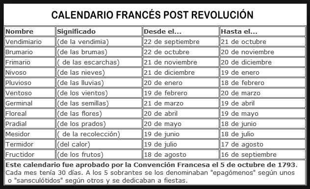 Calendario Frances.Calendario Revolucionario Frances Punto Critico Derechos