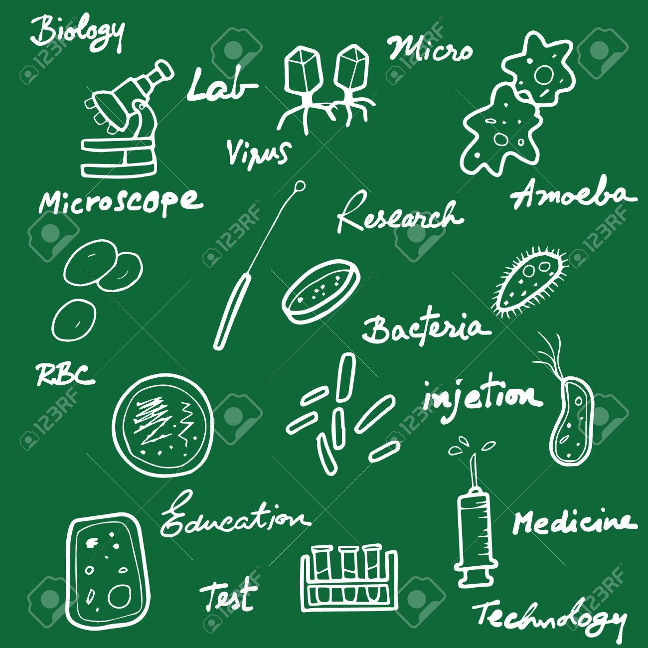 Micorbiology Blackboard