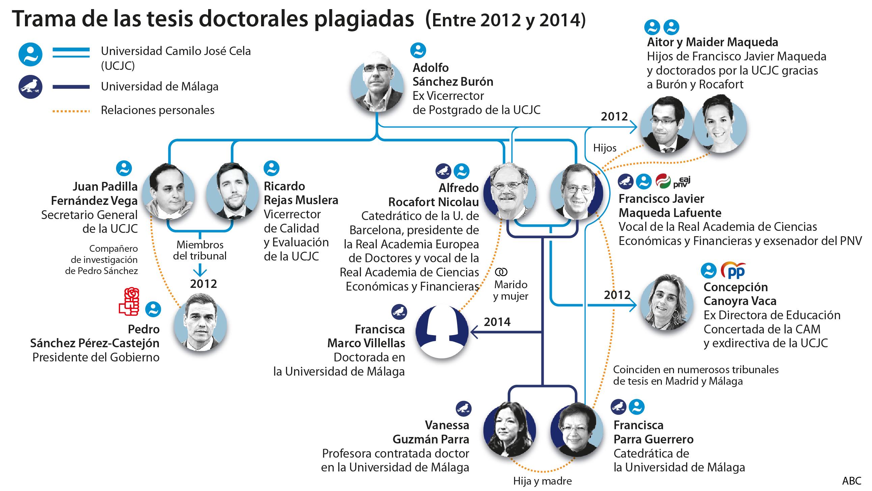 tesis-doctorales-plagiadas–620×349